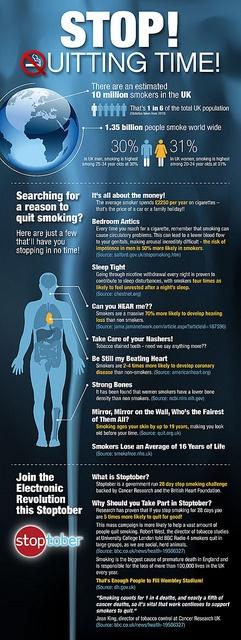 Stop Smoking Hypnosis Philadelphia - Dr. Rosenberg